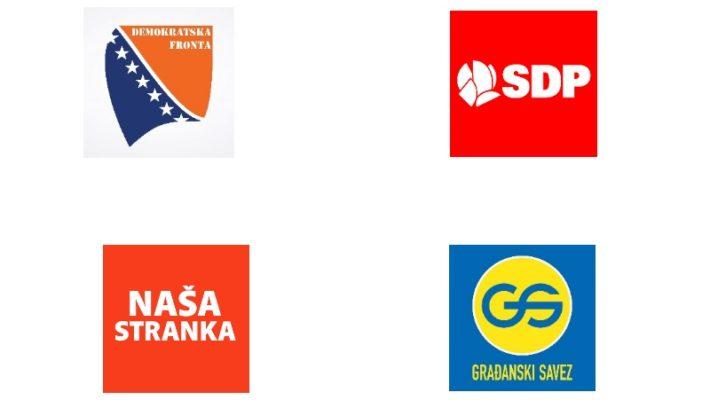 Referendum o nazivu dvorane na Grbavici!